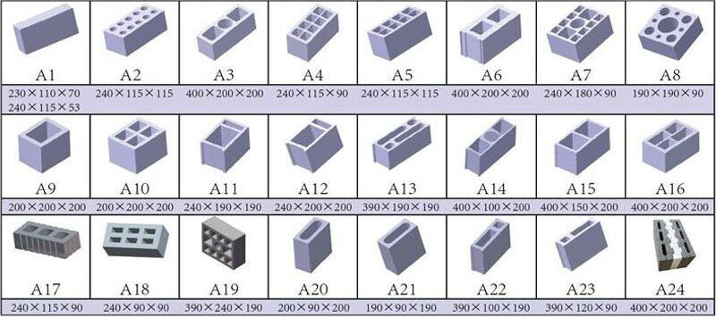 specification of qt series concrete brick machine